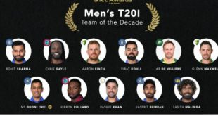 ICC team of decade