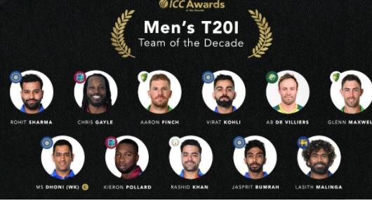 ICC team of decade